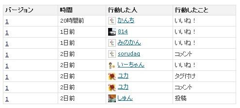 nanapi5.jpg
