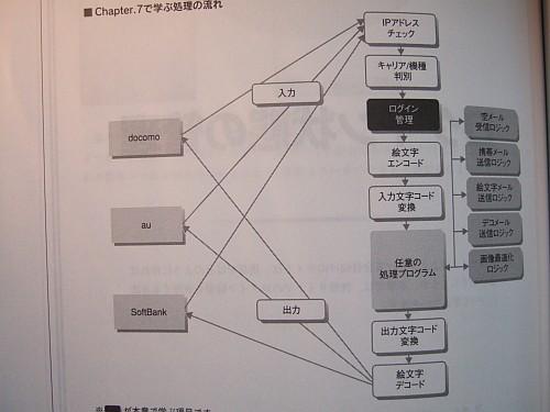 phpdev-7.JPG